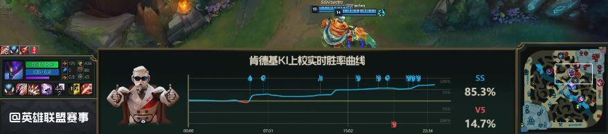 【战报】稳打稳扎胆大心细,SS击败V5拿下首局胜利